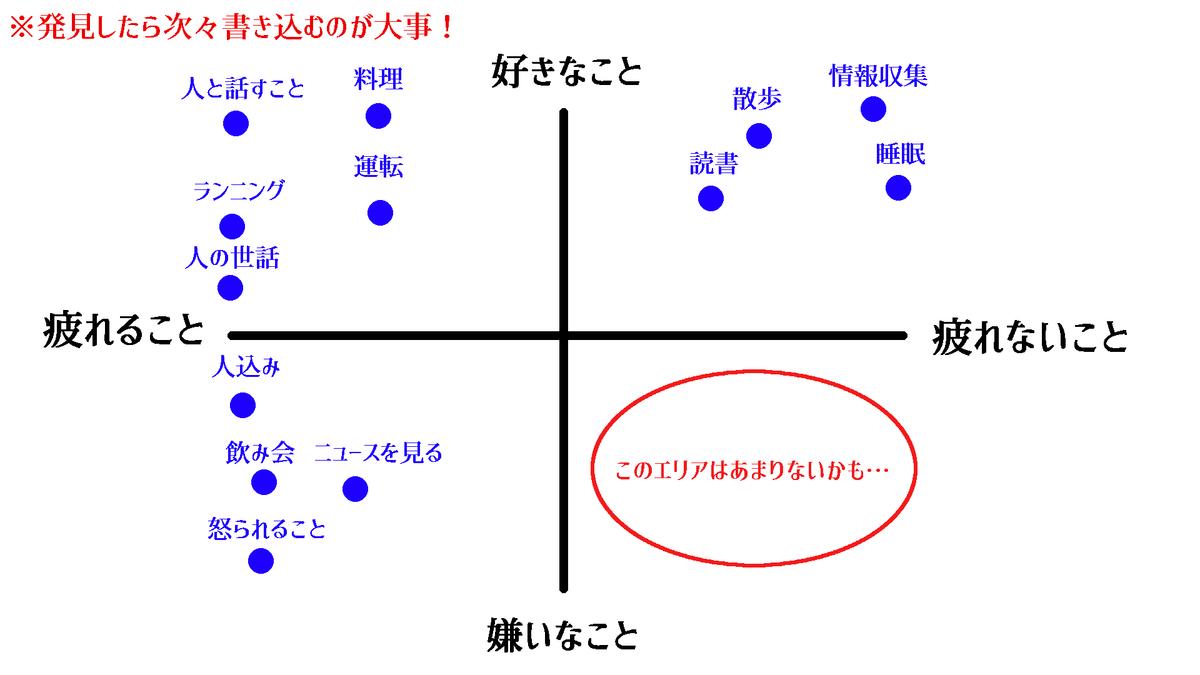 f:id:shokuneko:20191108161329p:plain
