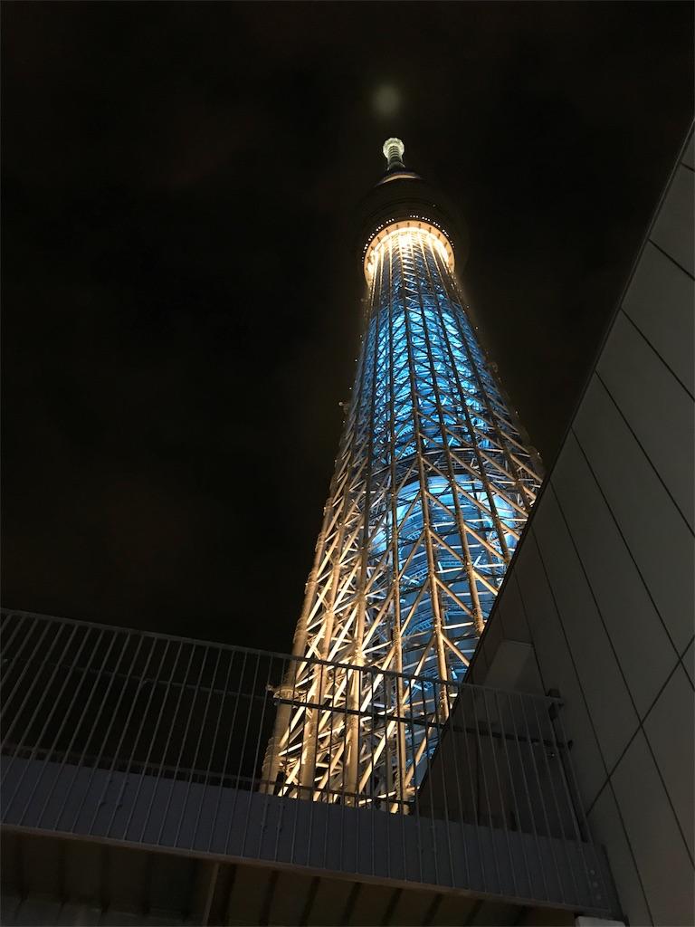 f:id:shokupannokimochi:20180119220359j:image