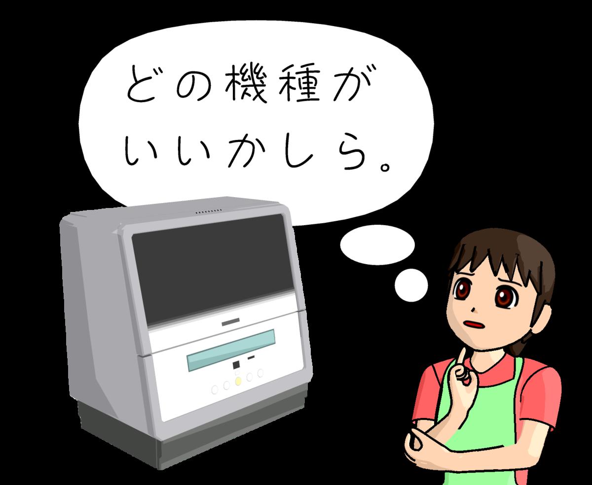 f:id:shokusapo:20191113130154p:plain