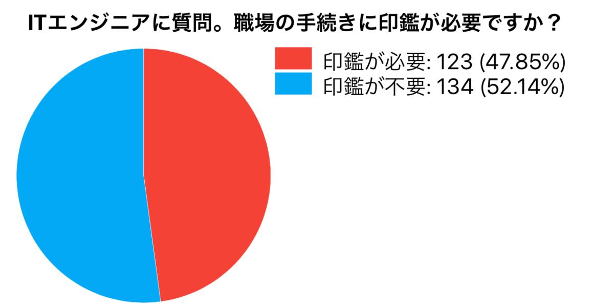 f:id:shonansurvivors:20190315051913p:plain