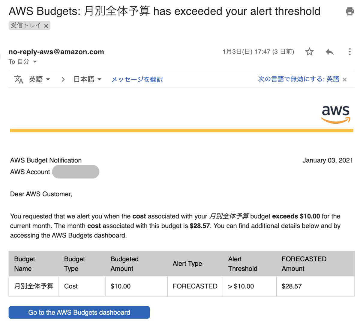 月末の予測請求額が28ドルであることを通知するメール