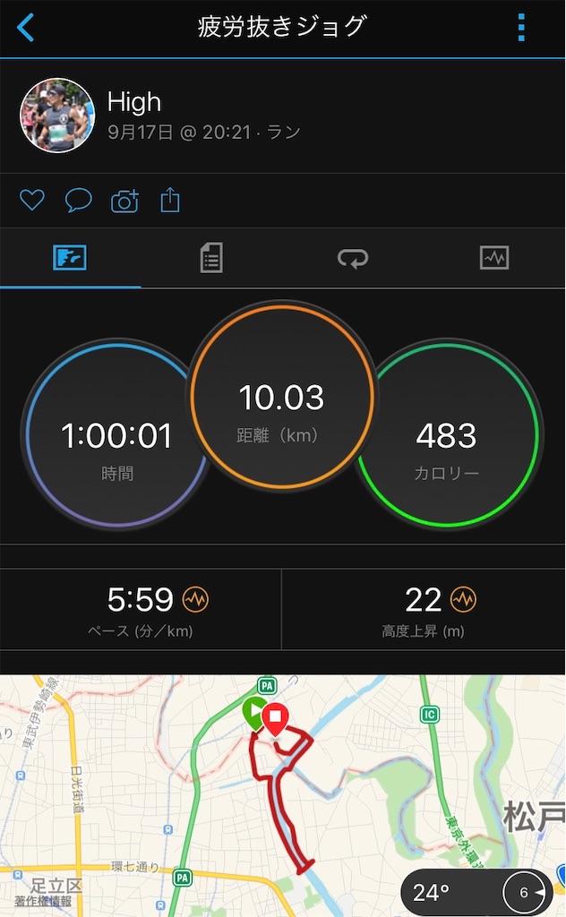 f:id:short-cut-to-runners-high:20190917235542j:image