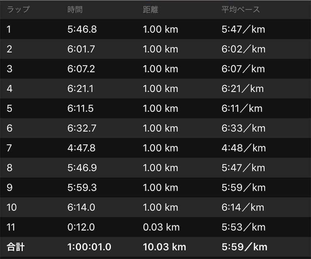 f:id:short-cut-to-runners-high:20190918000514j:image