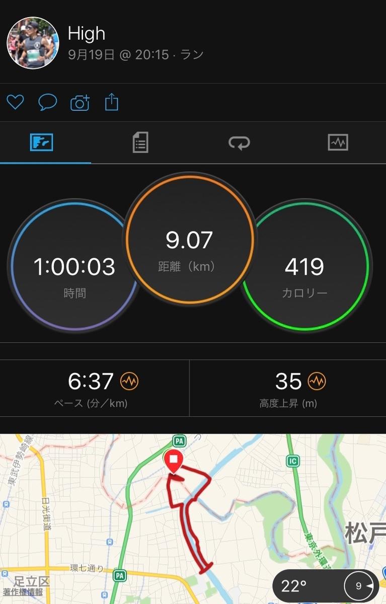 f:id:short-cut-to-runners-high:20190920000024j:plain