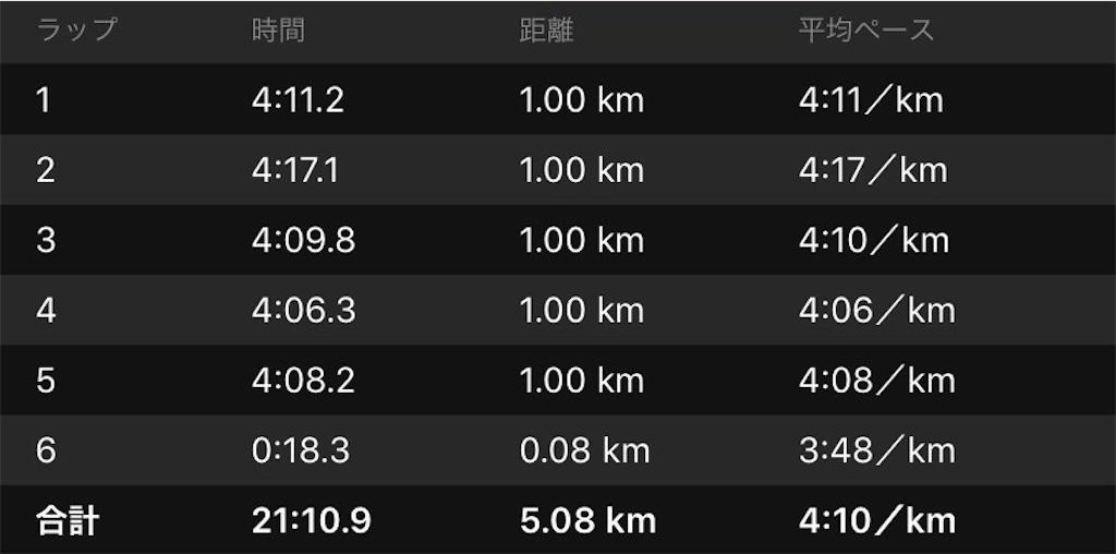 f:id:short-cut-to-runners-high:20190921230709j:image