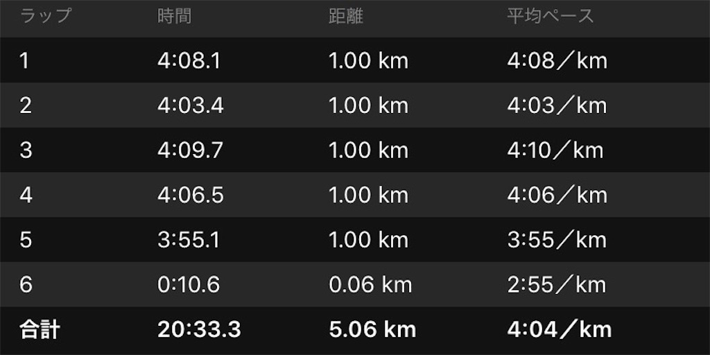 f:id:short-cut-to-runners-high:20190921230735j:image