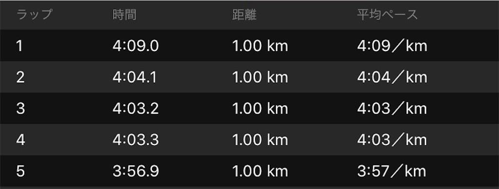 f:id:short-cut-to-runners-high:20191011114348j:image