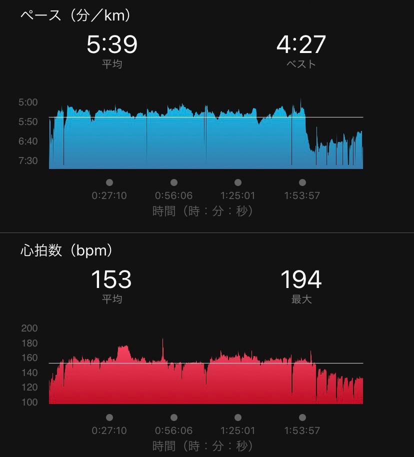 f:id:short-cut-to-runners-high:20191128203338j:plain