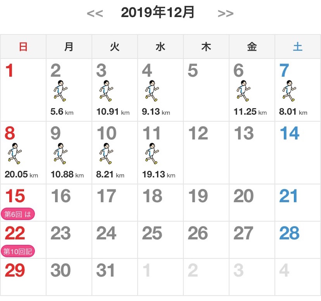 f:id:short-cut-to-runners-high:20191213005641j:image