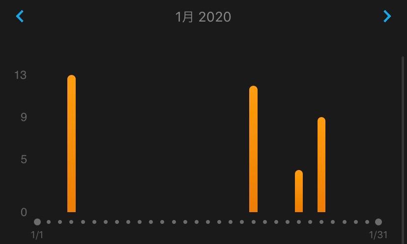 f:id:short-cut-to-runners-high:20200222115945j:plain
