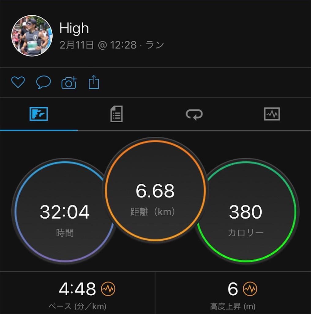 f:id:short-cut-to-runners-high:20200222122246j:image