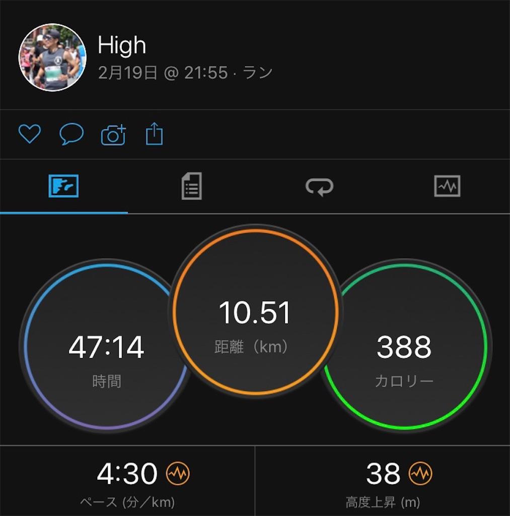 f:id:short-cut-to-runners-high:20200222122541j:image
