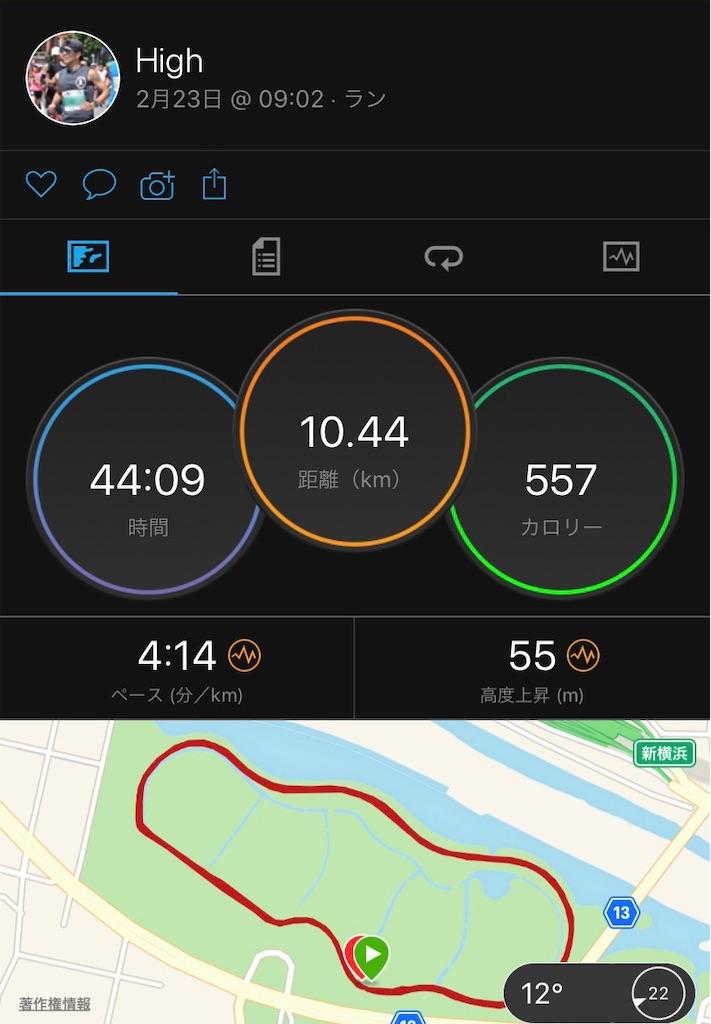 f:id:short-cut-to-runners-high:20200223183650j:image