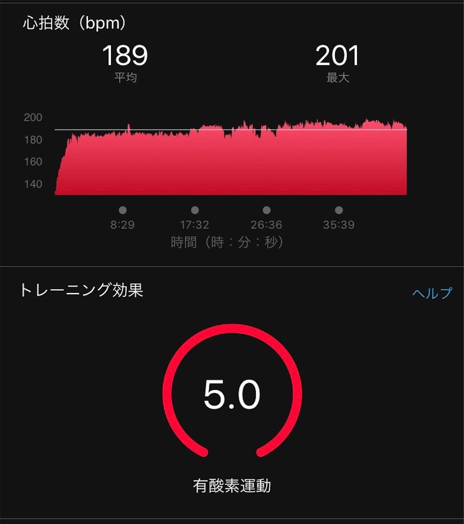 f:id:short-cut-to-runners-high:20200223183724j:image