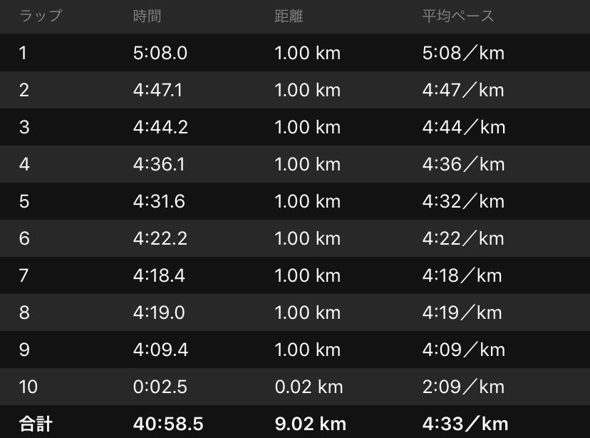 f:id:short-cut-to-runners-high:20200301175542j:plain