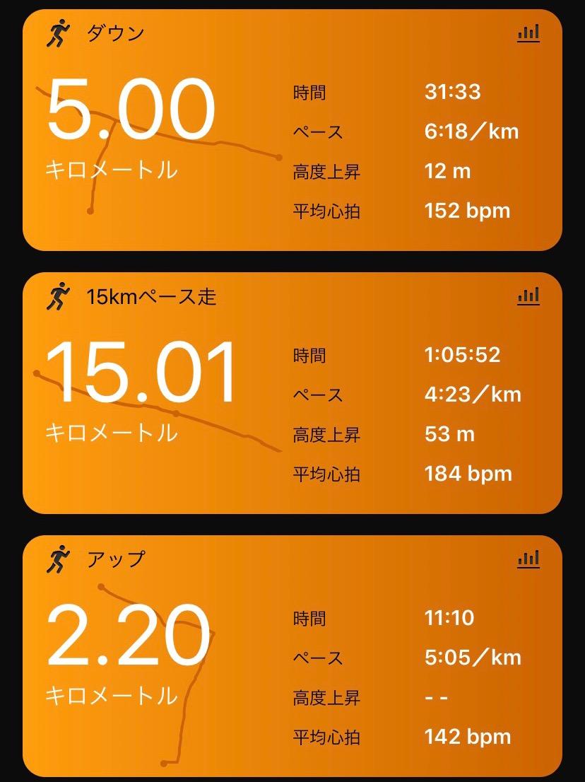 f:id:short-cut-to-runners-high:20200301180205j:plain