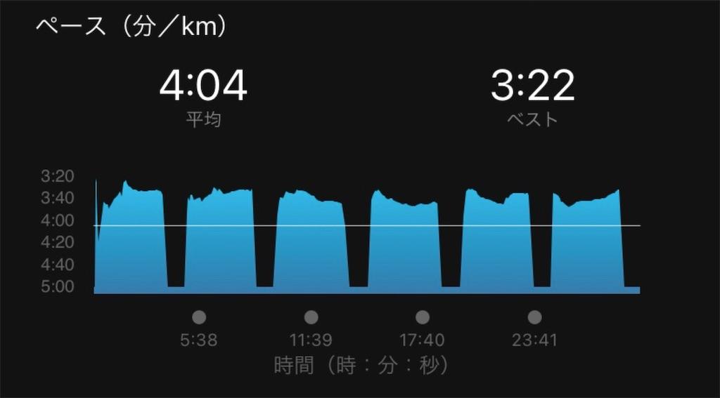 f:id:short-cut-to-runners-high:20201206081210j:plain