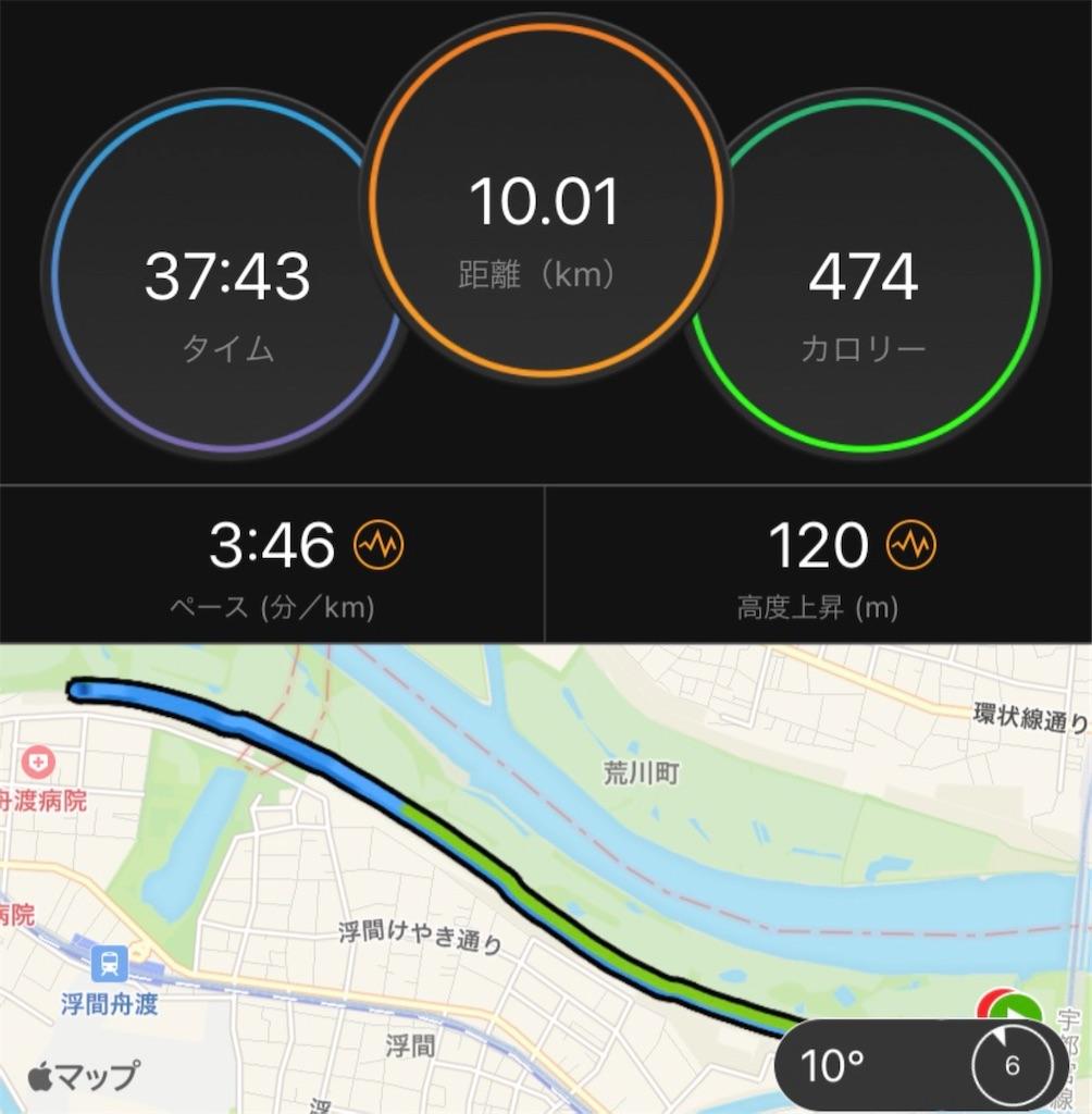 f:id:short-cut-to-runners-high:20201210182705j:plain