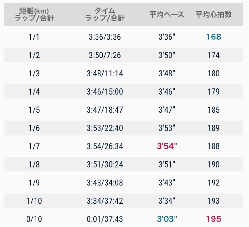 f:id:short-cut-to-runners-high:20201210182718j:plain