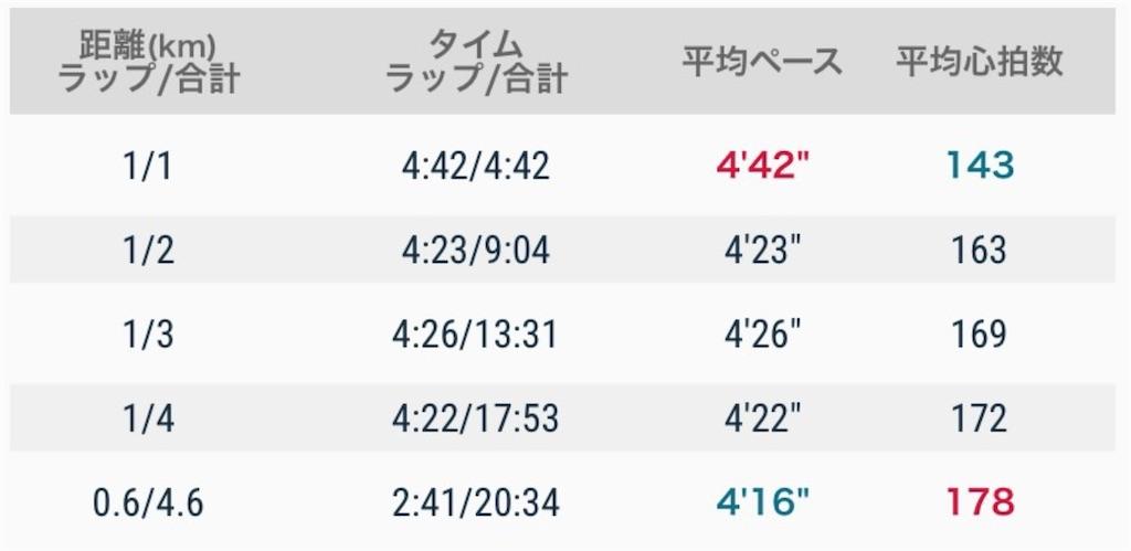 f:id:short-cut-to-runners-high:20201211173044j:plain