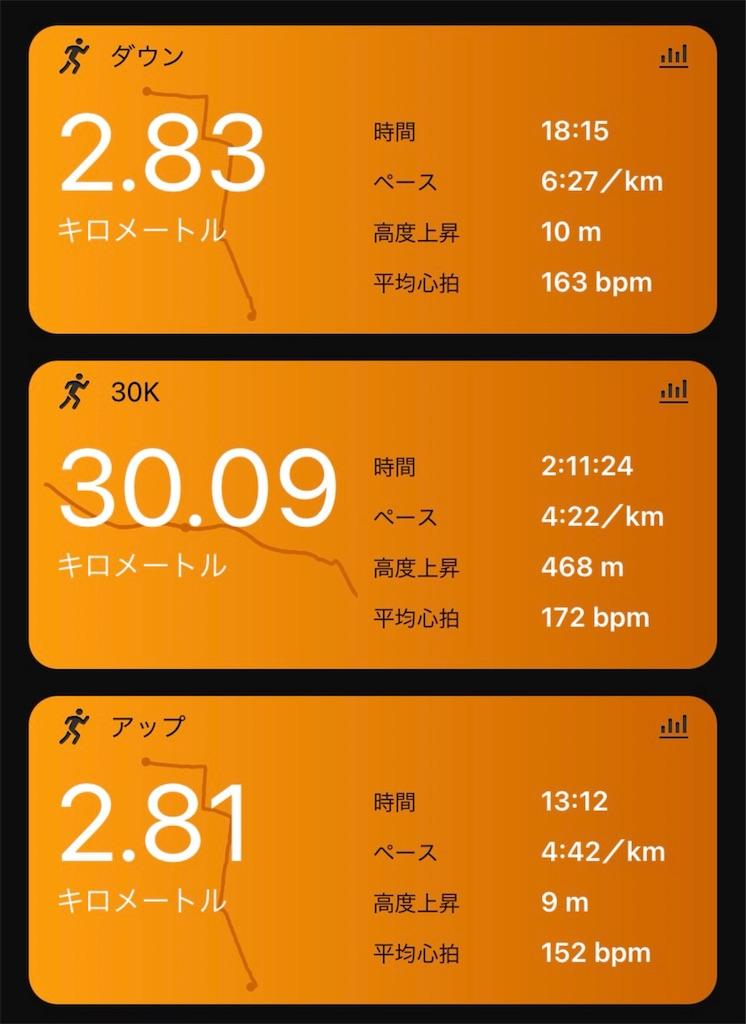 f:id:short-cut-to-runners-high:20210106180322j:plain