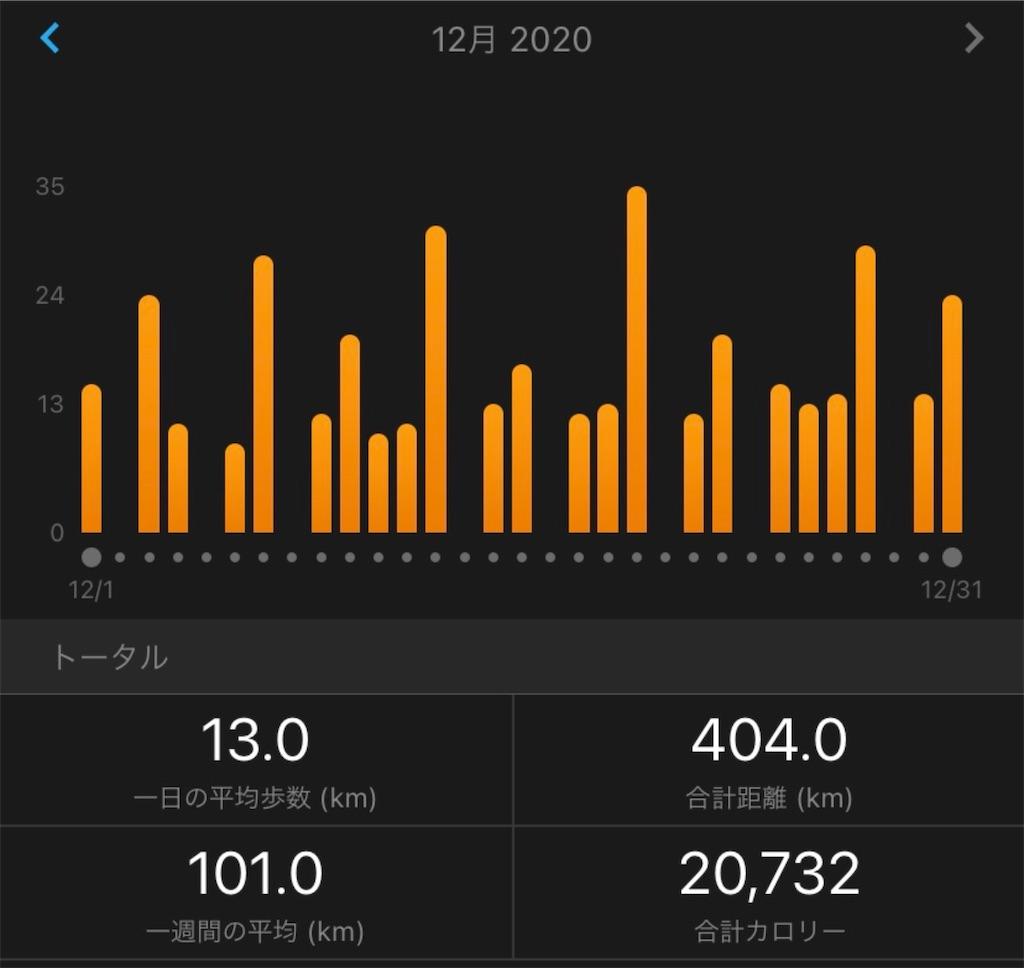 f:id:short-cut-to-runners-high:20210109170928j:plain