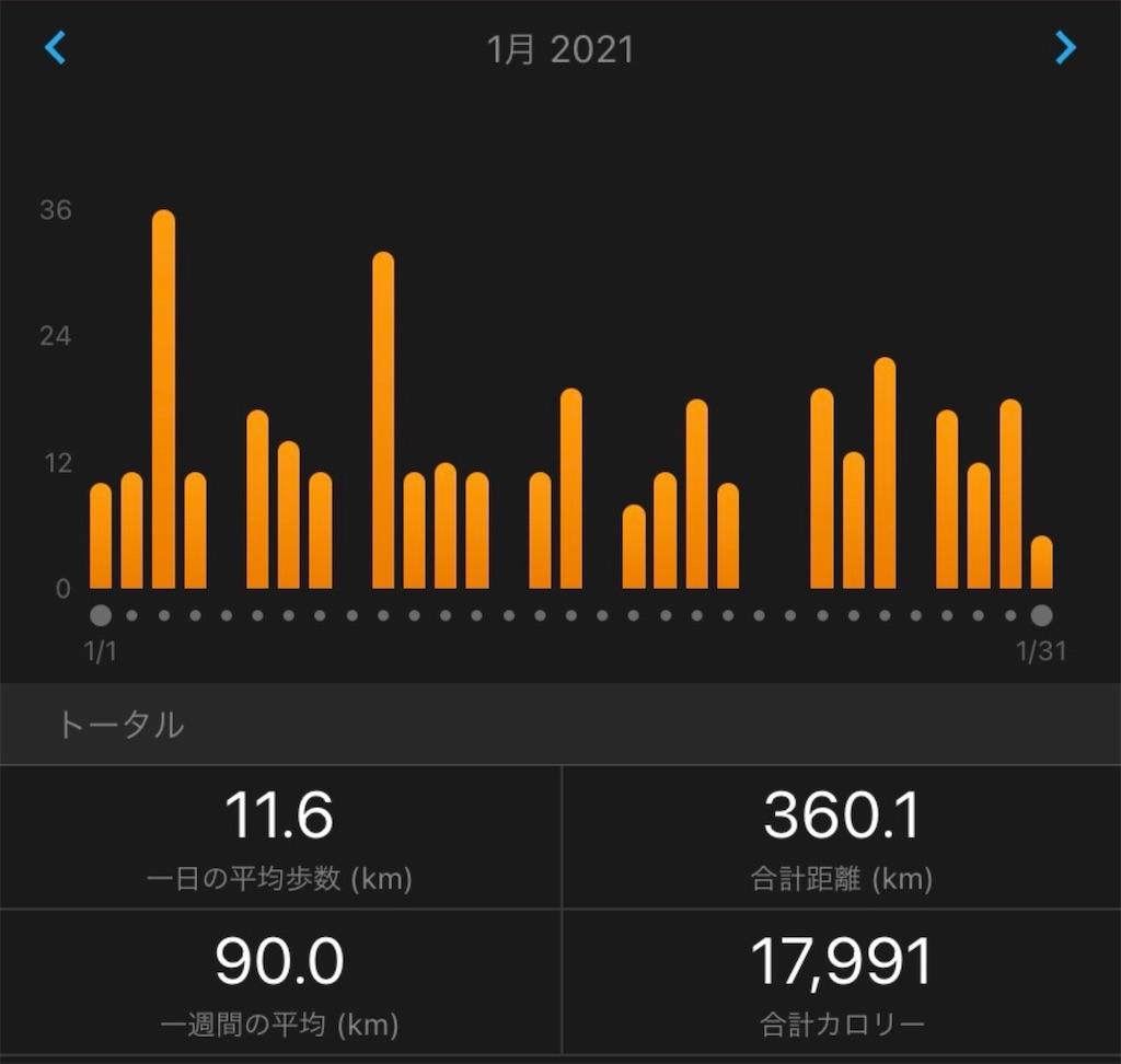f:id:short-cut-to-runners-high:20210301130626j:plain