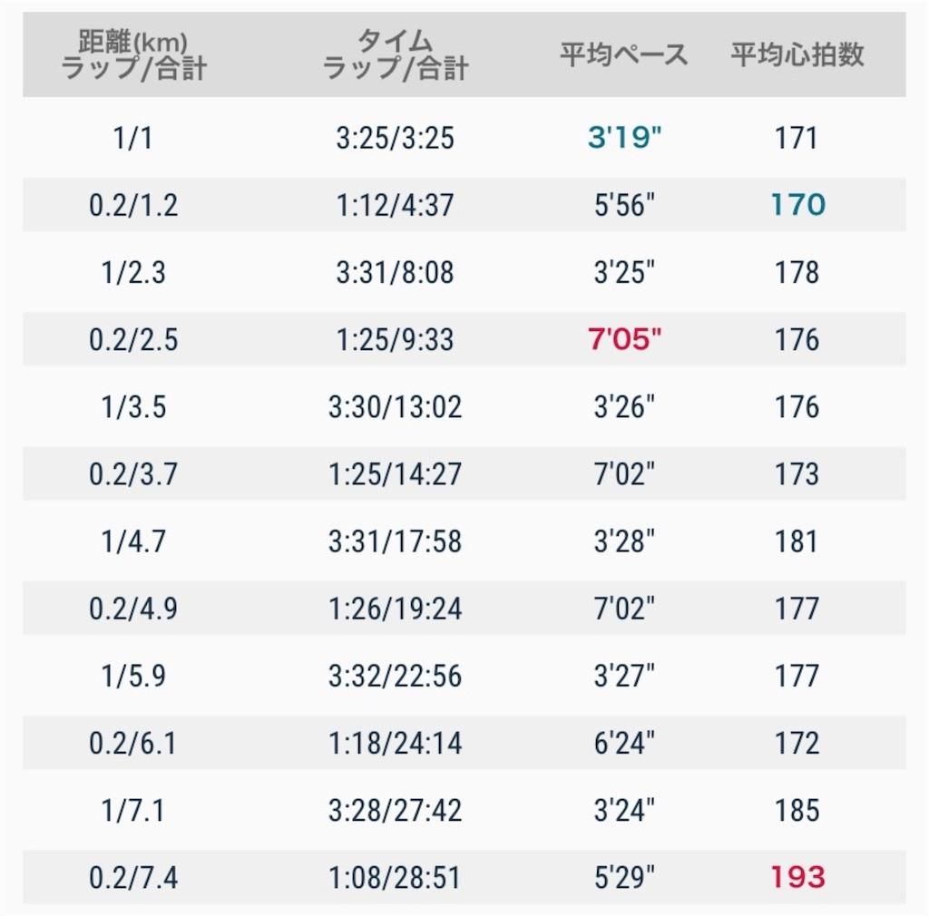 f:id:short-cut-to-runners-high:20210301133526j:plain