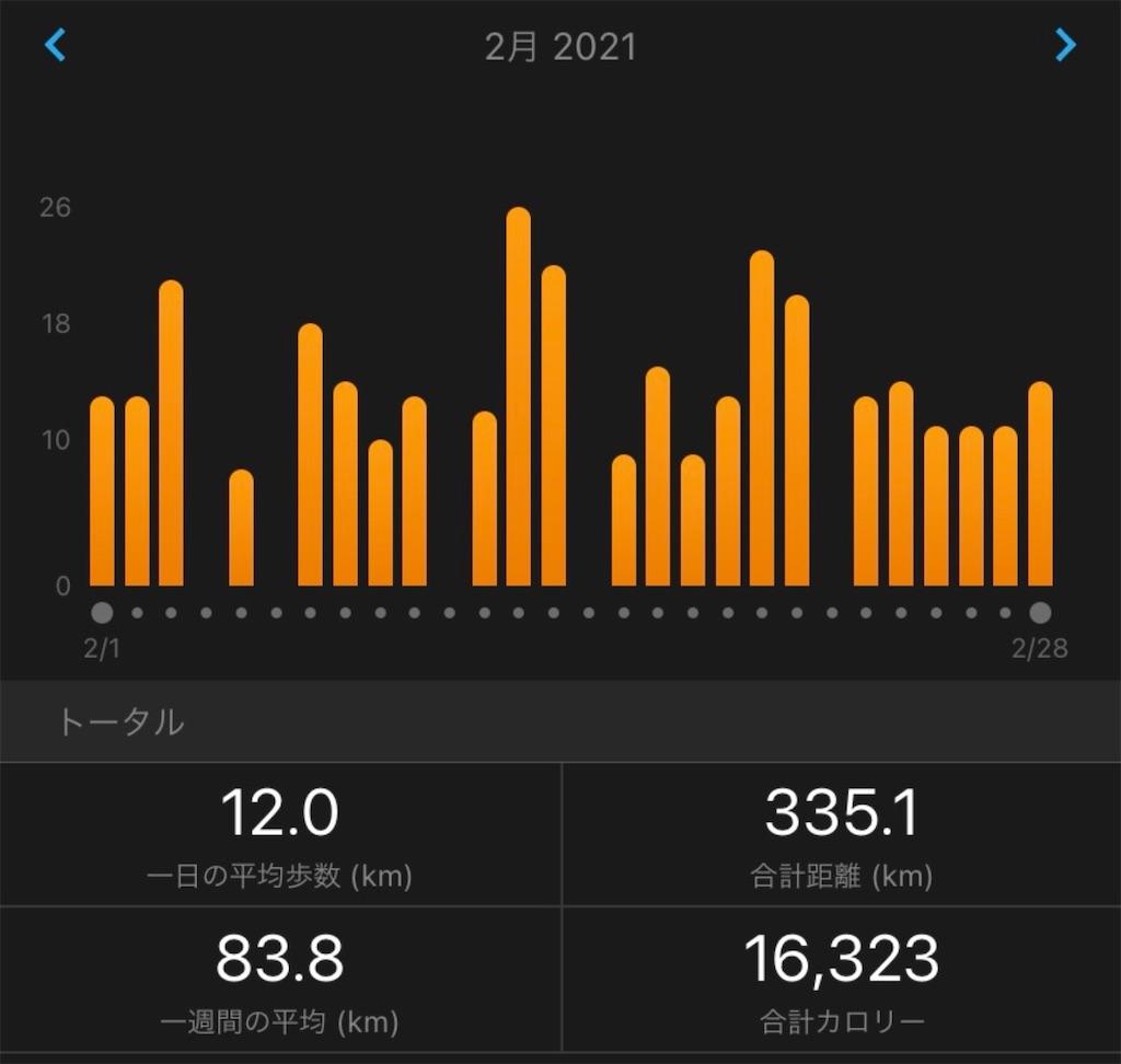f:id:short-cut-to-runners-high:20210301134044j:plain