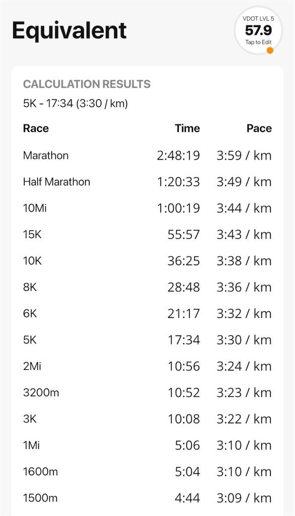 f:id:short-cut-to-runners-high:20210301134255j:plain
