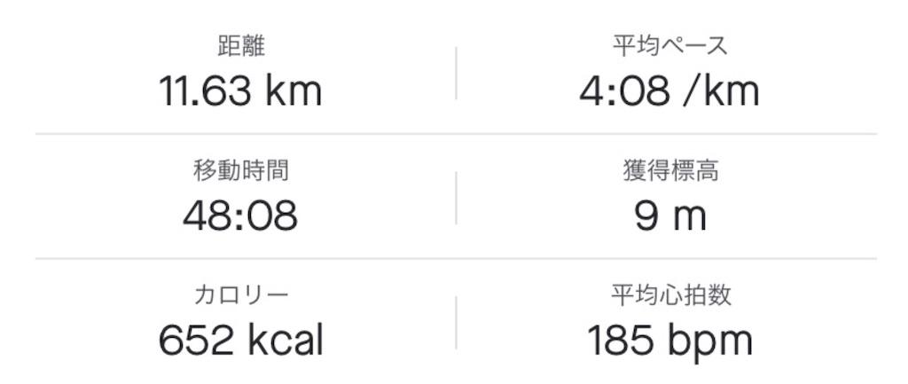 f:id:short-cut-to-runners-high:20210321163211j:plain