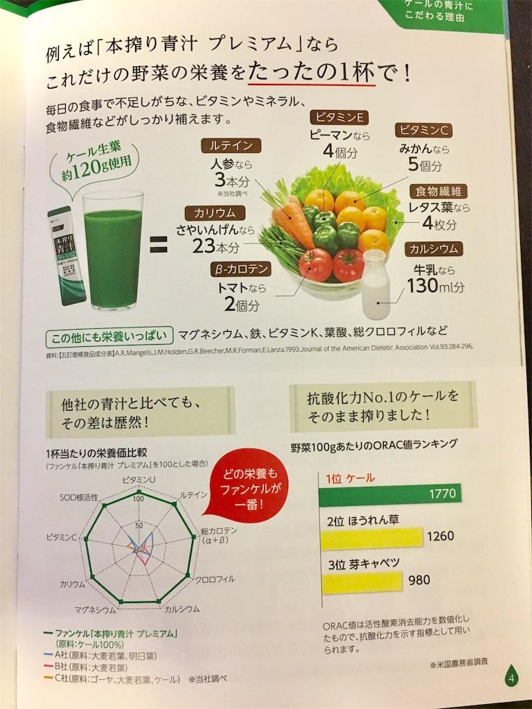f:id:short-term-diet:20170528215829j:image