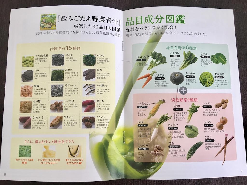 f:id:short-term-diet:20170528220945j:image