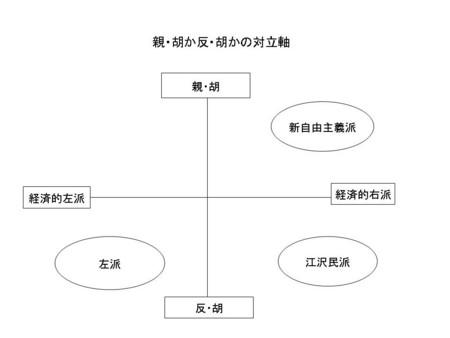 f:id:shosei-kun:20060502050121j:image