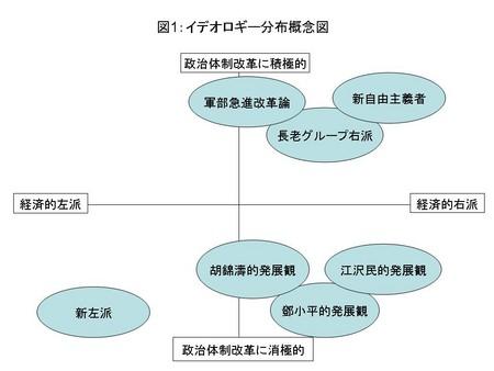 f:id:shosei-kun:20060502050346j:image