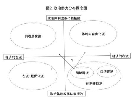 f:id:shosei-kun:20060502050418j:image