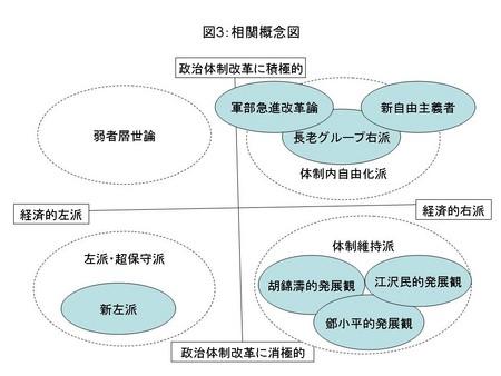f:id:shosei-kun:20060502050438j:image