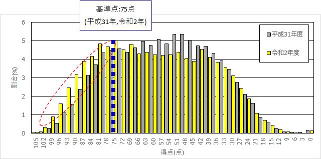 f:id:shoshi-kun:20201106235729p:plain