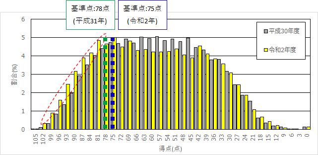 f:id:shoshi-kun:20201106235747p:plain