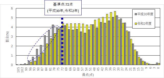 f:id:shoshi-kun:20201106235821p:plain