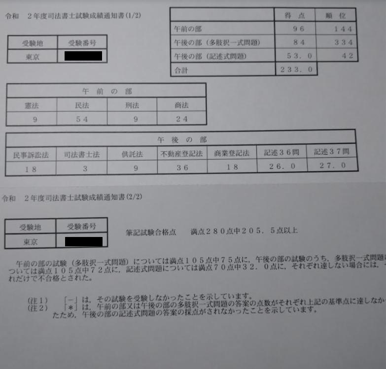 f:id:shoshi-kun:20201229132351p:plain
