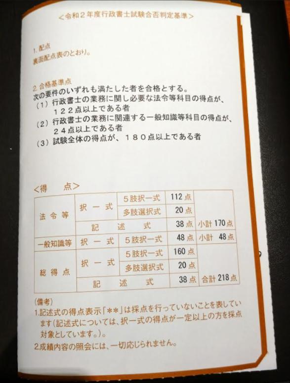 f:id:shoshi-kun:20210128134544p:plain