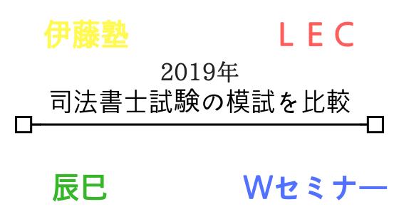 f:id:shoshilog:20190112211550p:plain