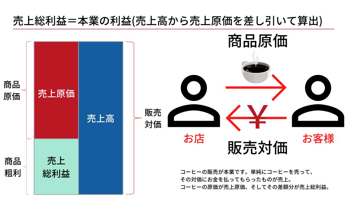 f:id:shota_coffee:20200816122838p:plain