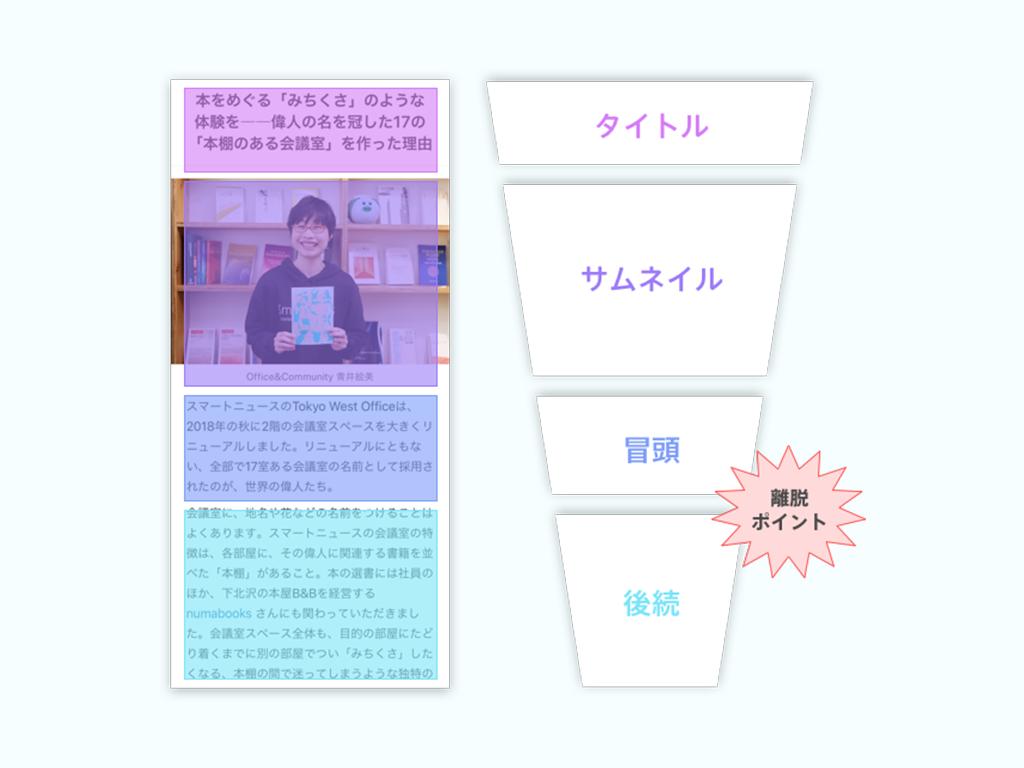 f:id:shota_tajima_sn:20190618175857p:plain