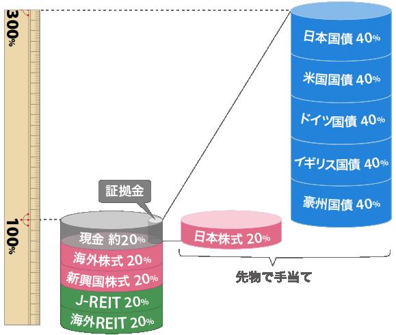 f:id:shotaro37:20210413192050p:plain