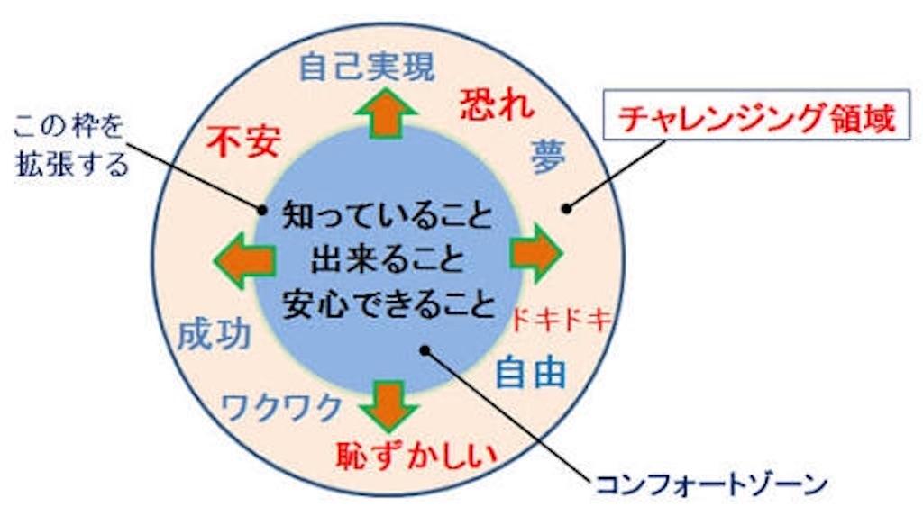 f:id:shotaro519:20161005233829j:image