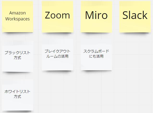 f:id:shotoro:20210804104727p:plain:w800