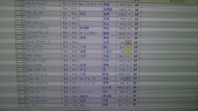 f:id:shoubusi-shimo:20161207093851j:plain