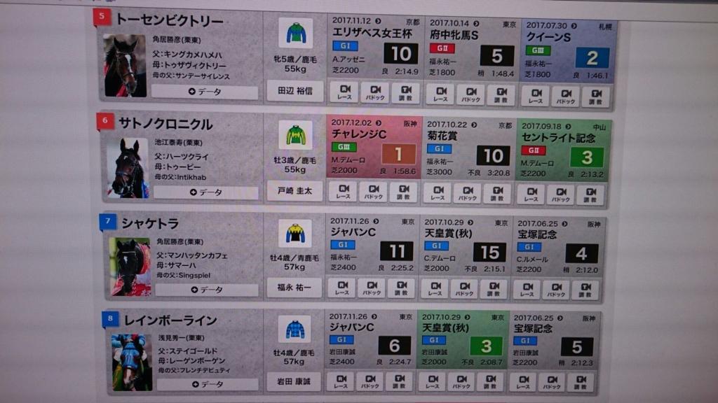 f:id:shoubusi-shimo:20171221204411j:plain
